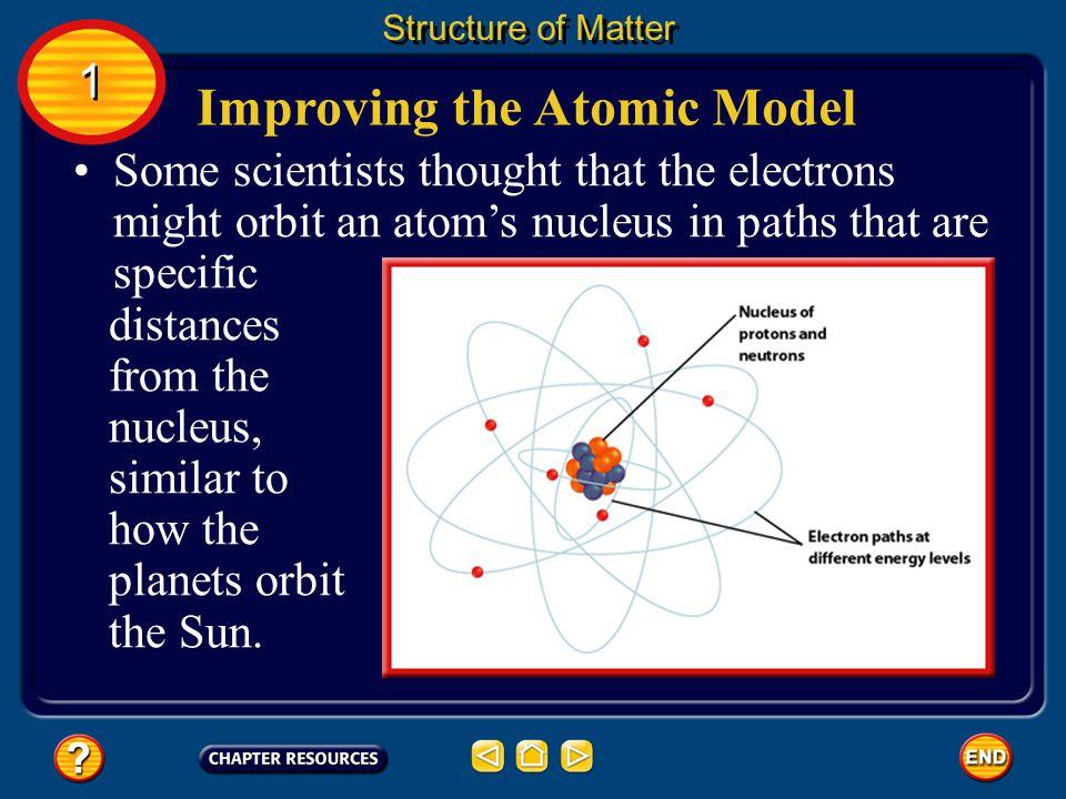 Improving the Atomic Model