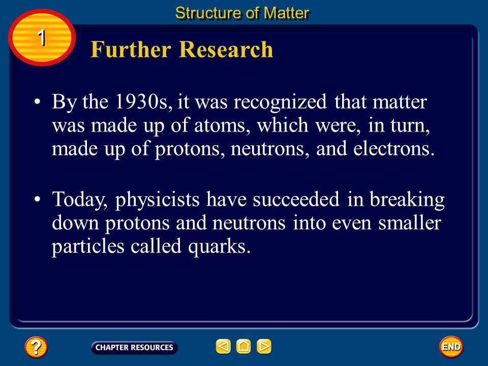 Structure of Matter 1. Further Research.