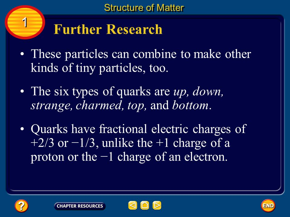 Structure of Matter 1. Further Research. These particles can combine to make other kinds of tiny particles, too.
