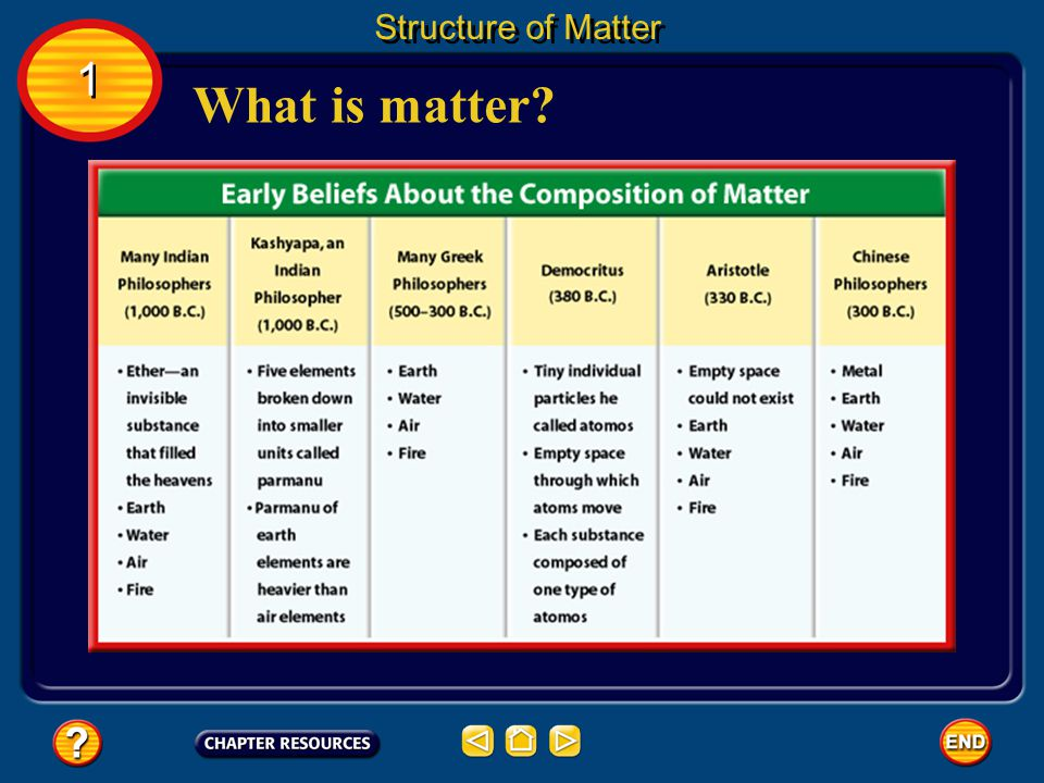 Structure of Matter 1 What is matter