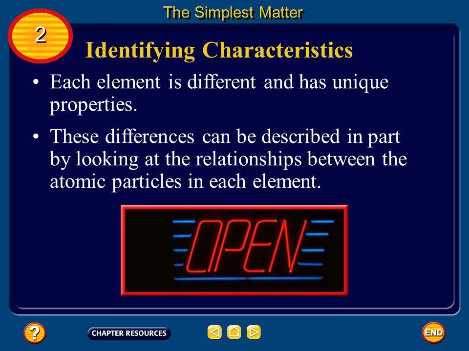 Identifying Characteristics