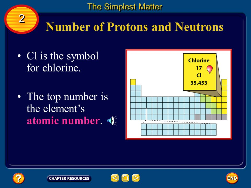 Number of Protons and Neutrons