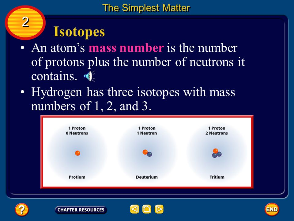 The Simplest Matter 2. Isotopes. An atom's mass number is the number of protons plus the number of neutrons it contains.