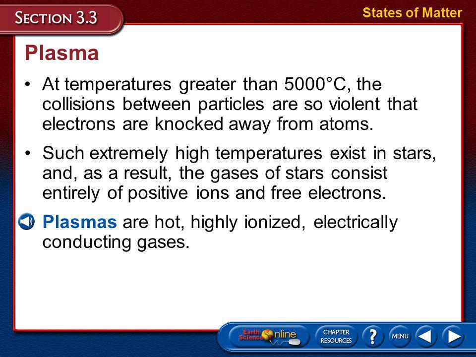 States of Matter Plasma.