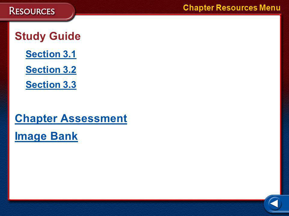Chapter Resources Menu