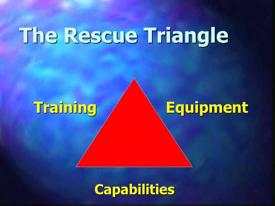 The Rescue Triangle Training Equipment Capabilities