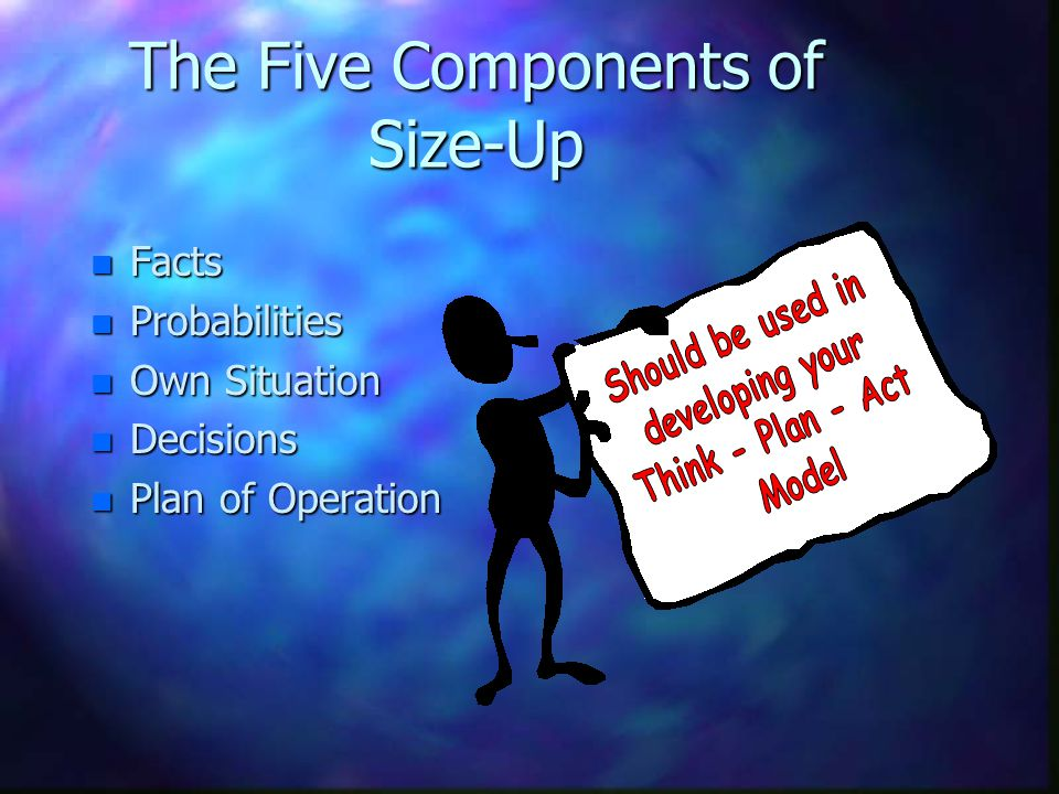 The Five Components of Size-Up