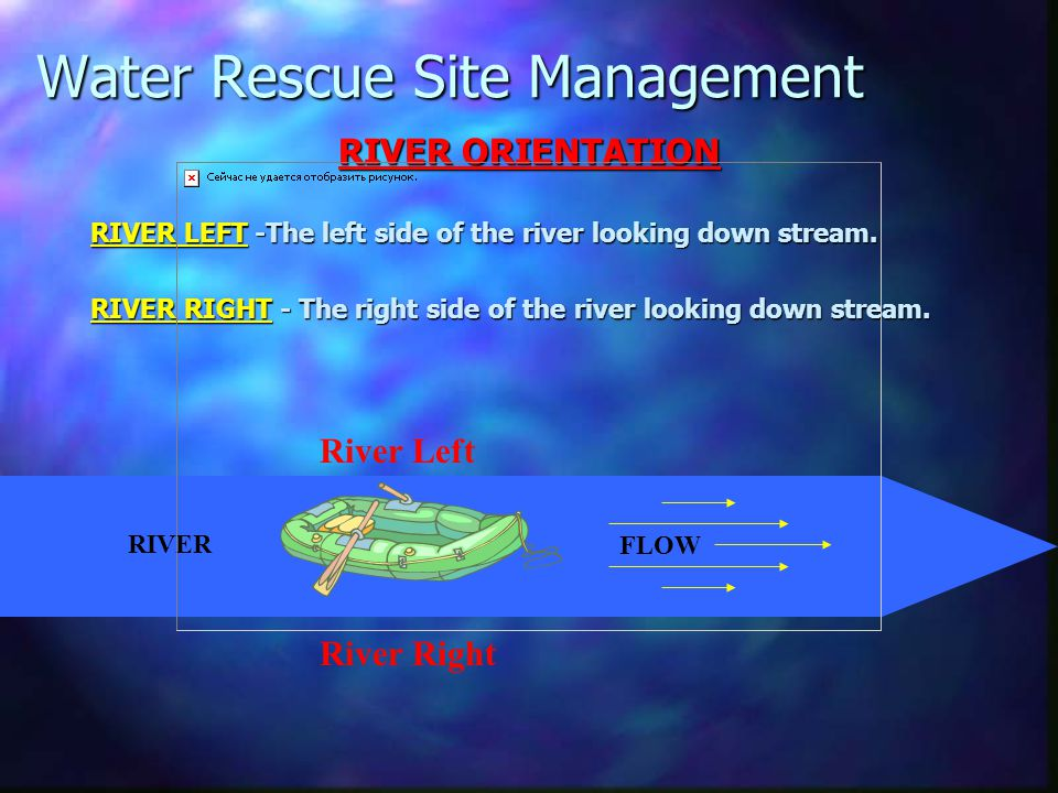 Water Rescue Site Management