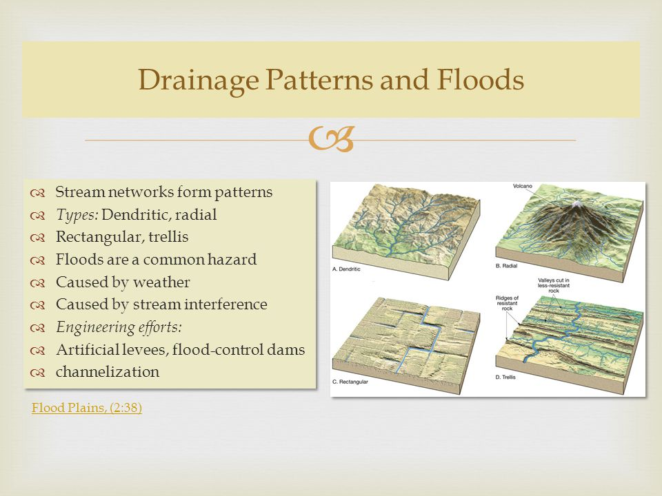 Drainage Patterns and Floods