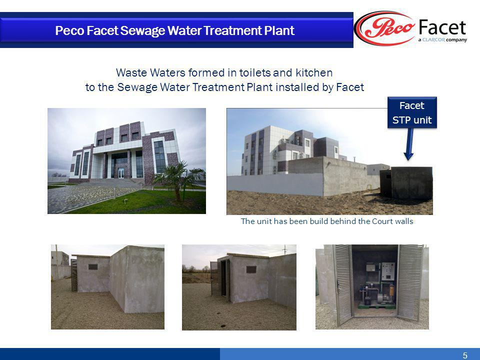 Peco Facet Sewage Water Treatment Plant