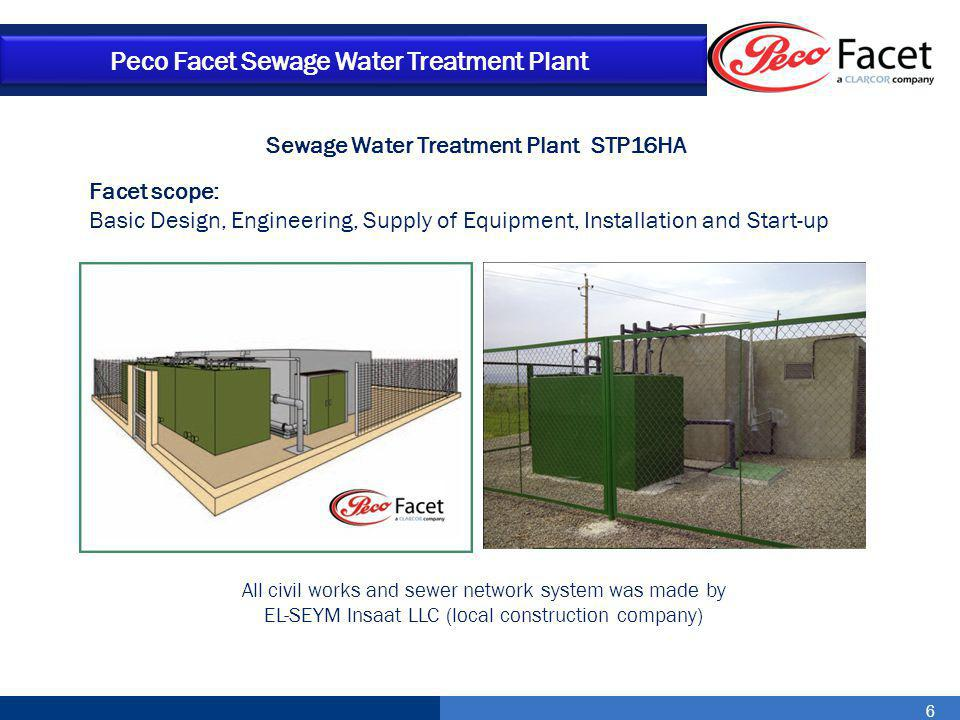 Sewage Water Treatment Plant STP16HA