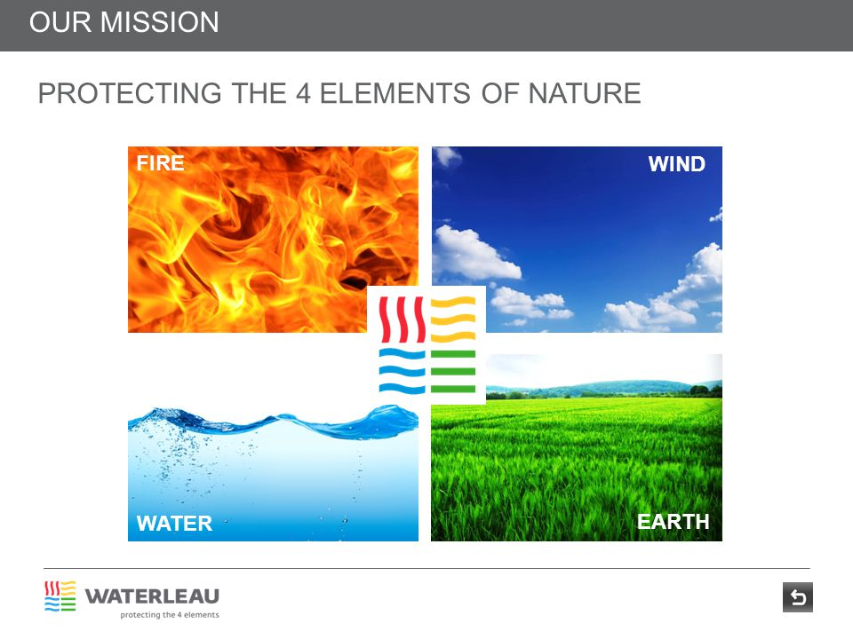 Protecting the 4 elements of nature