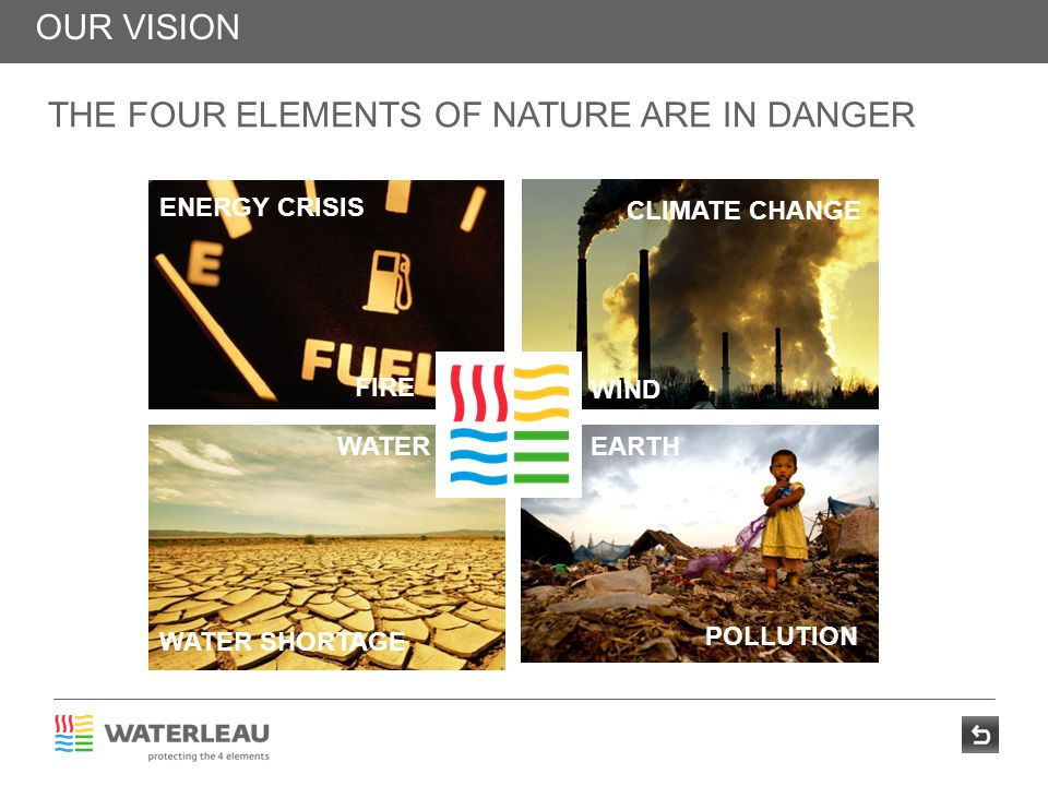 The four elements of nature are in danger