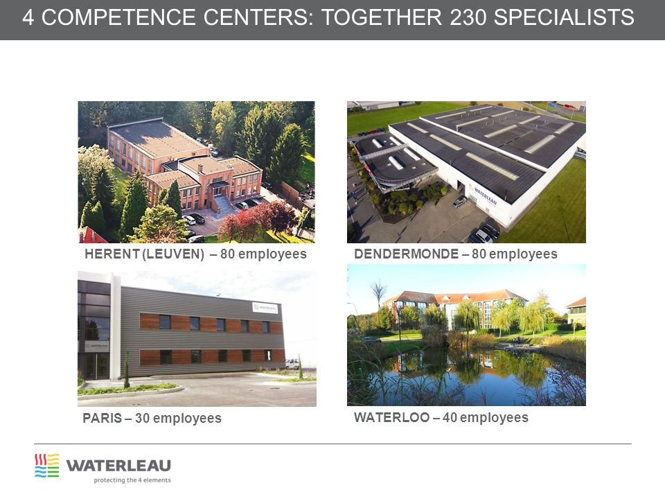 4 COMPETENCE CENTERS: together 230 SPECIALISTS