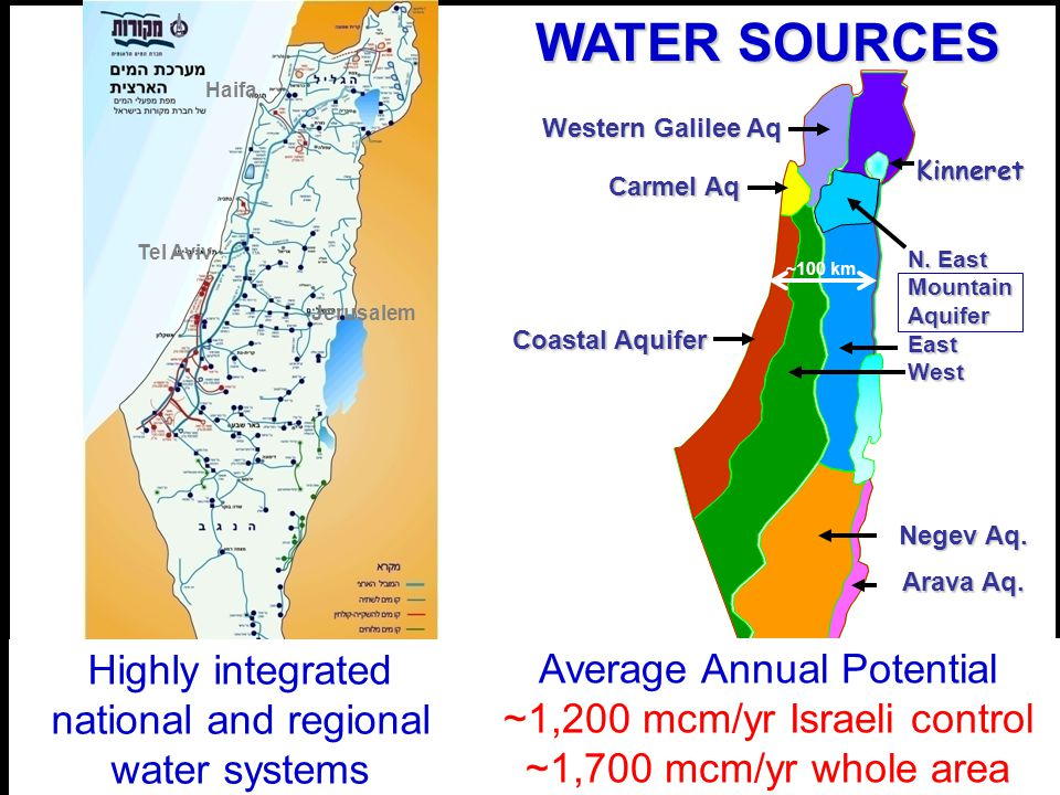 WATER SOURCES Highly integrated national and regional water systems