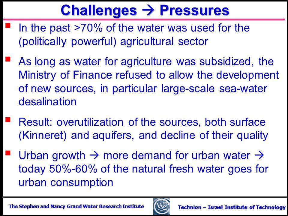 Challenges  Pressures