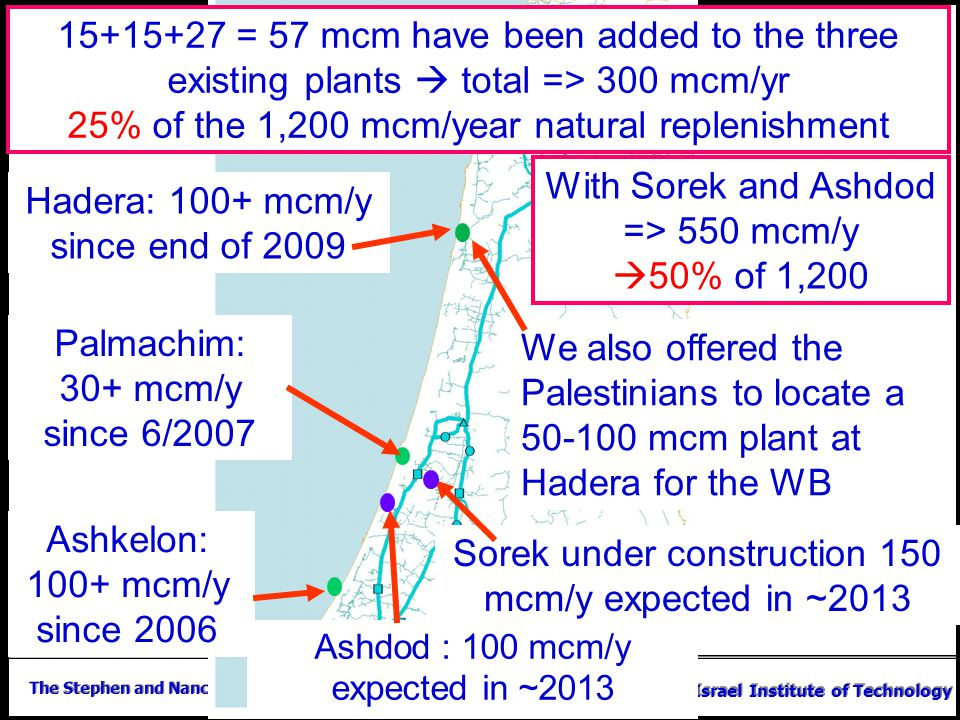 25% of the 1,200 mcm/year natural replenishment