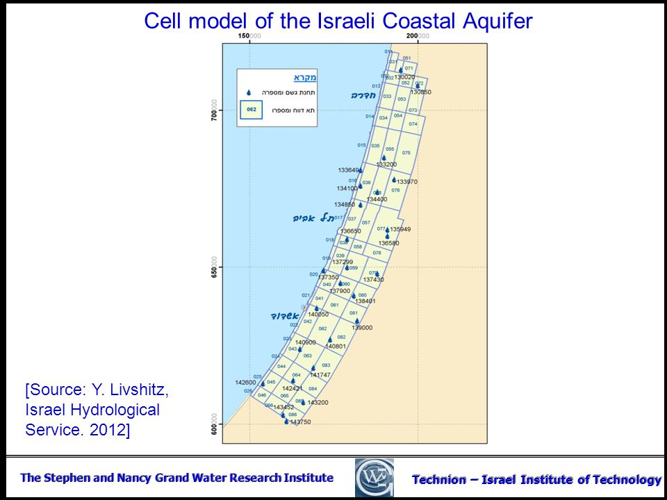 Cell model of the Israeli Coastal Aquifer
