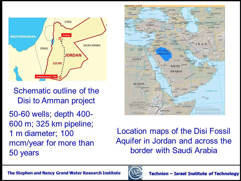 Schematic outline of the Disi to Amman project