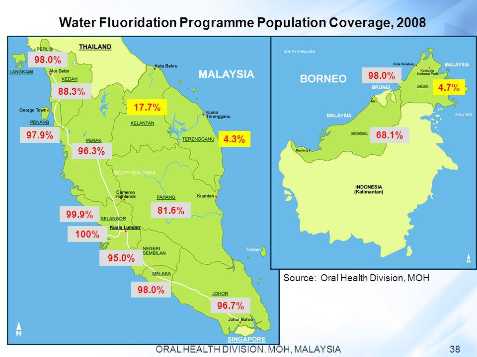 Water Fluoridation Programme Population Coverage, 2008