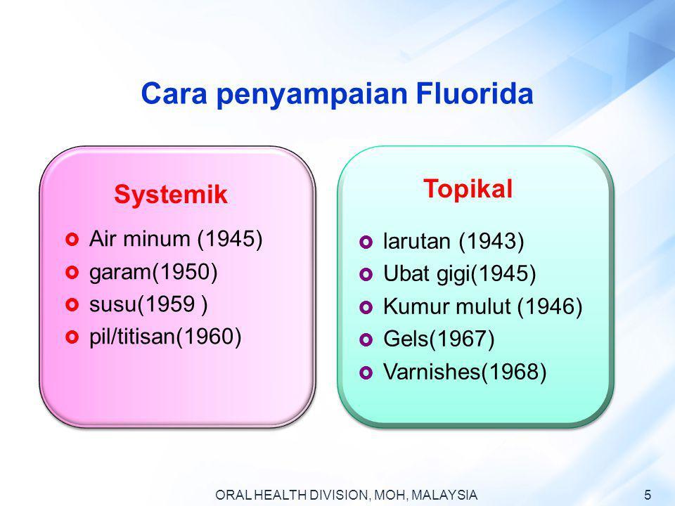 Cara penyampaian Fluorida