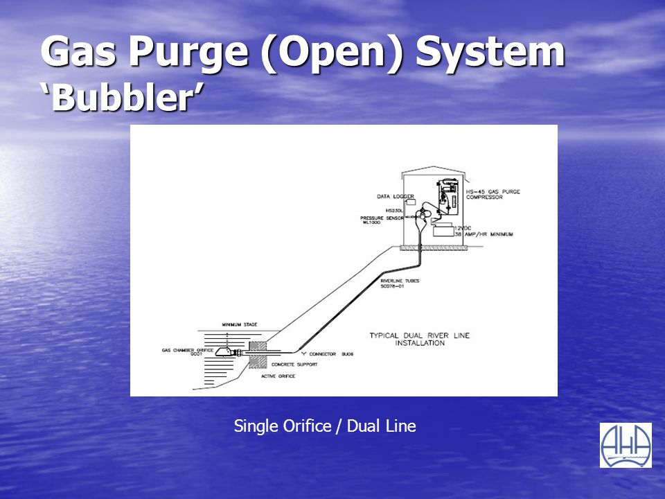 Gas Purge (Open) System 'Bubbler'