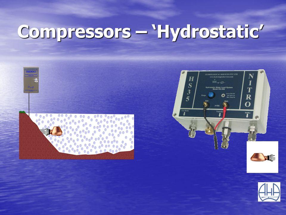 Compressors – 'Hydrostatic'