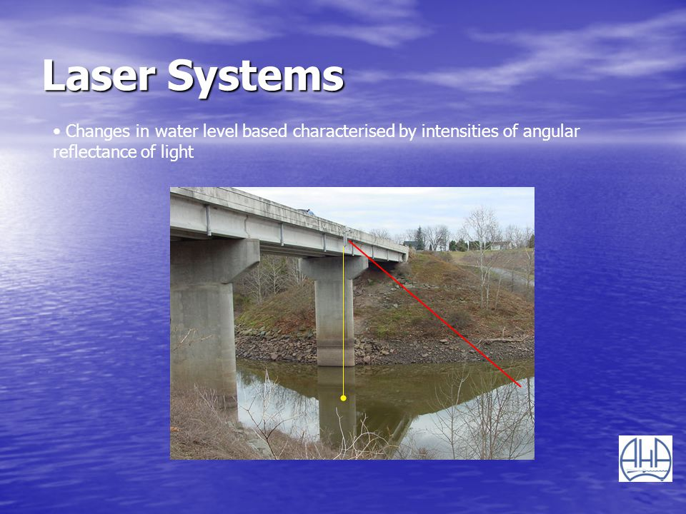 Laser Systems Changes in water level based characterised by intensities of angular reflectance of light.
