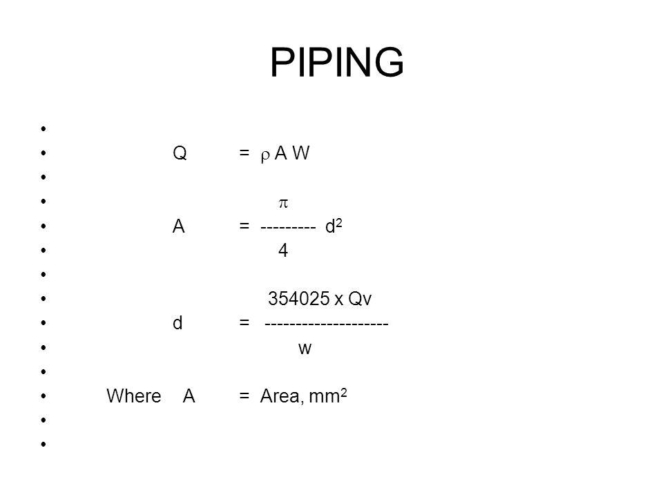 PIPING Q =  A W  A = --------- d2 4 354025 x Qv