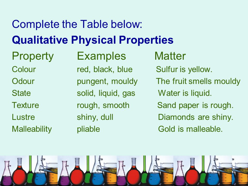 Complete the Table below: Qualitative Physical Properties