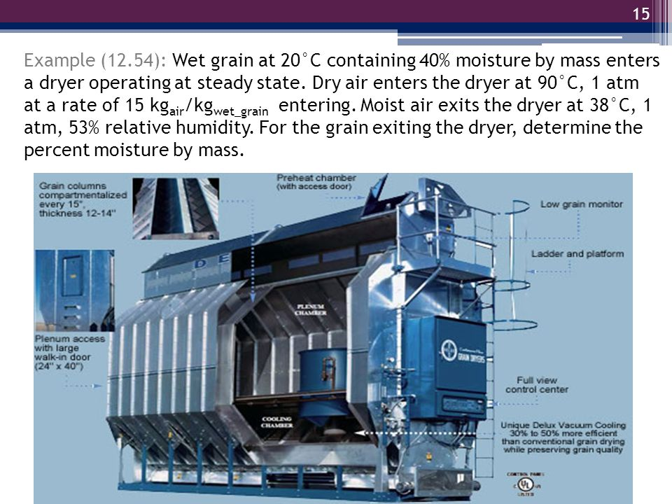 Example (12.54): Wet grain at 20°C containing 40% moisture by mass enters a dryer operating at steady state. Dry air enters the dryer at 90°C, 1 atm at a rate of 15 kgair/kgwet_grain entering. Moist air exits the dryer at 38°C, 1 atm, 53% relative humidity. For the grain exiting the dryer, determine the percent moisture by mass.
