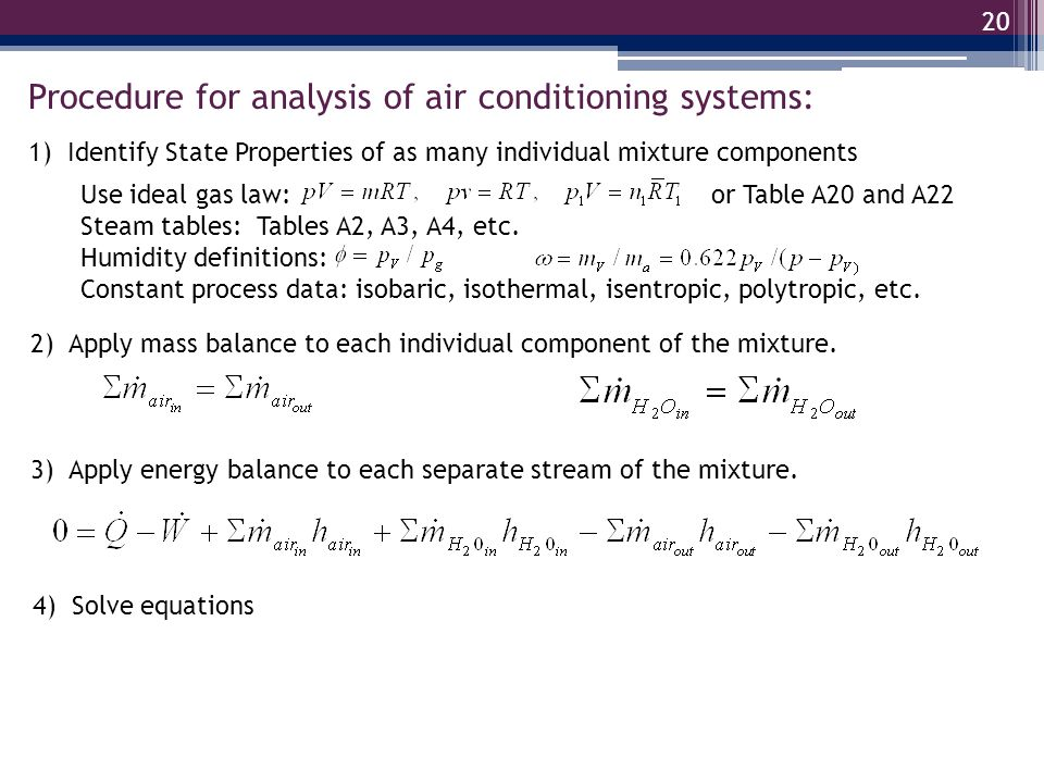 Procedure for analysis of air conditioning systems: