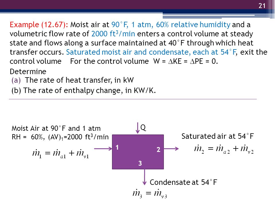 The rate of heat transfer, in kW