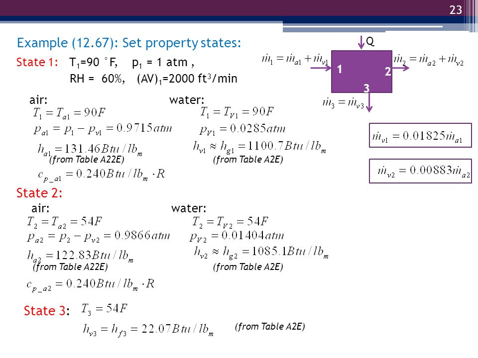 Example (12.67): Set property states: