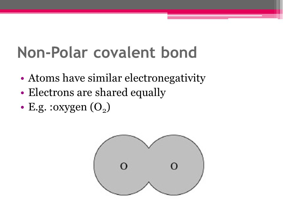 Non-Polar covalent bond
