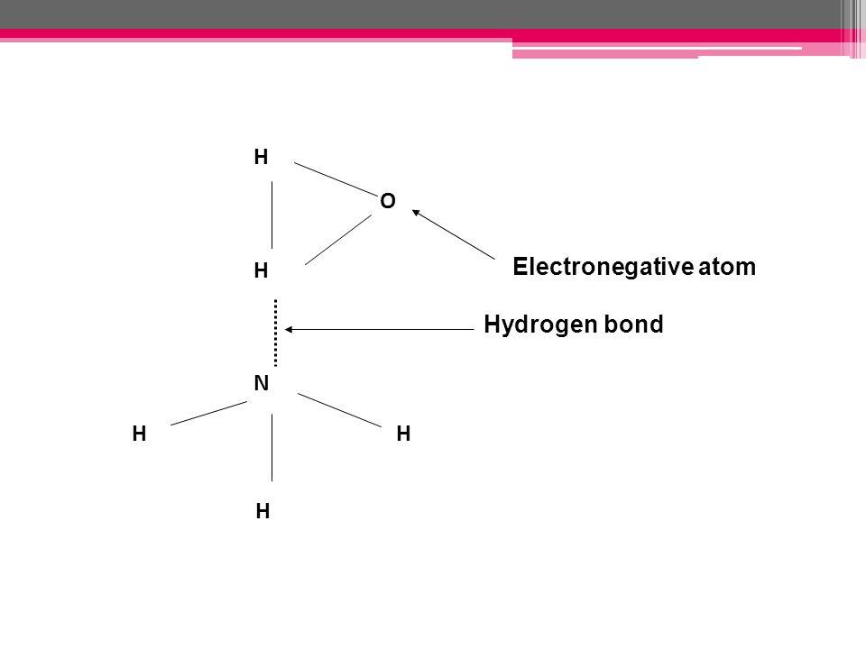 H O N Electronegative atom Hydrogen bond