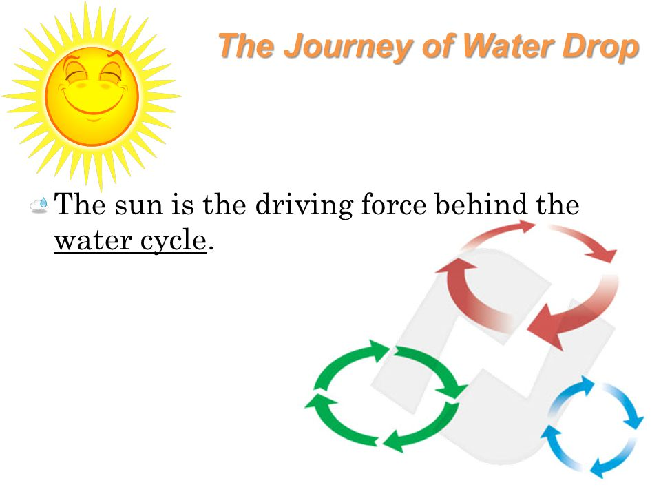 The Journey of Water Drop