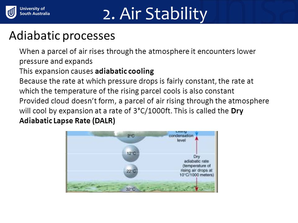 2. Air Stability Adiabatic processes