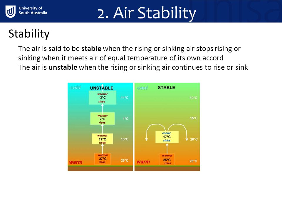 2. Air Stability Stability