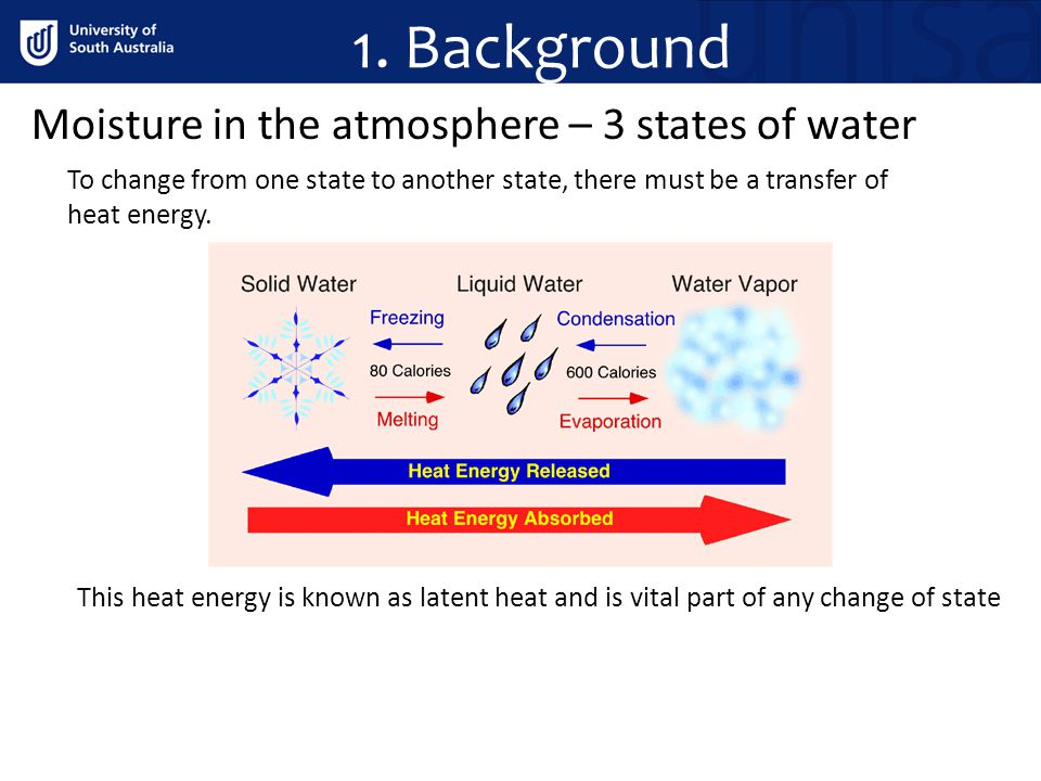 1. Background Moisture in the atmosphere – 3 states of water