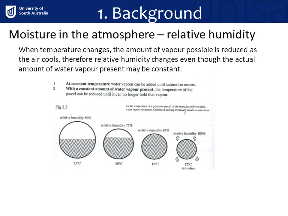 1. Background Moisture in the atmosphere – relative humidity