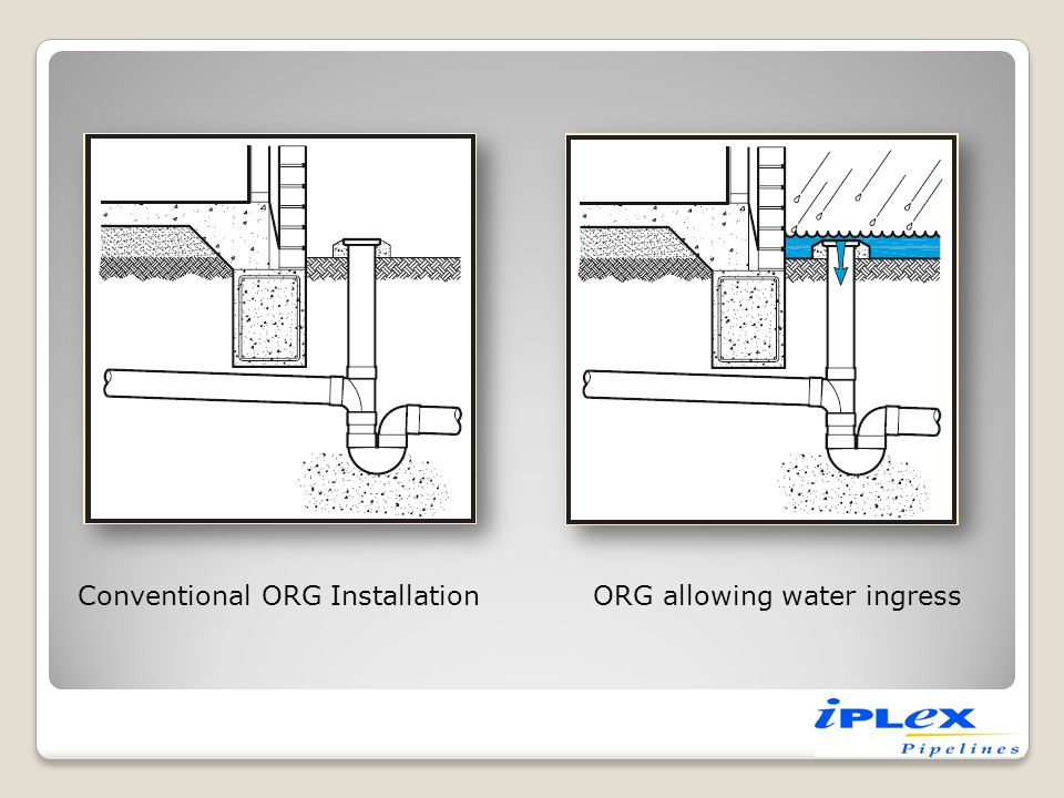 Conventional ORG Installation ORG allowing water ingress