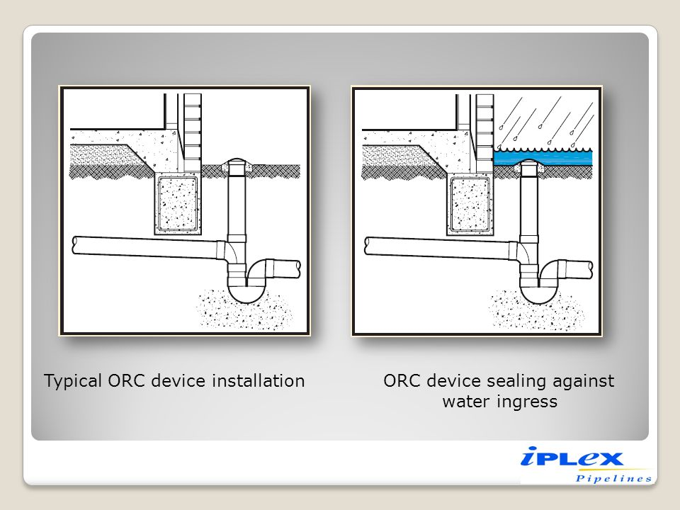 Typical ORC device installation ORC device sealing against