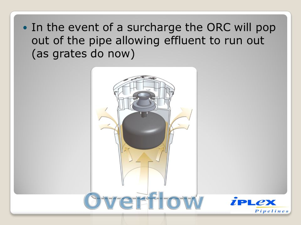 In the event of a surcharge the ORC will pop out of the pipe allowing effluent to run out (as grates do now)