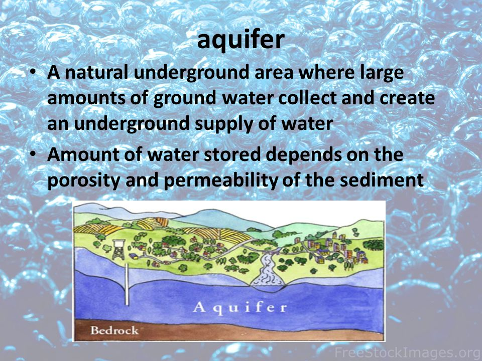 aquifer A natural underground area where large amounts of ground water collect and create an underground supply of water.