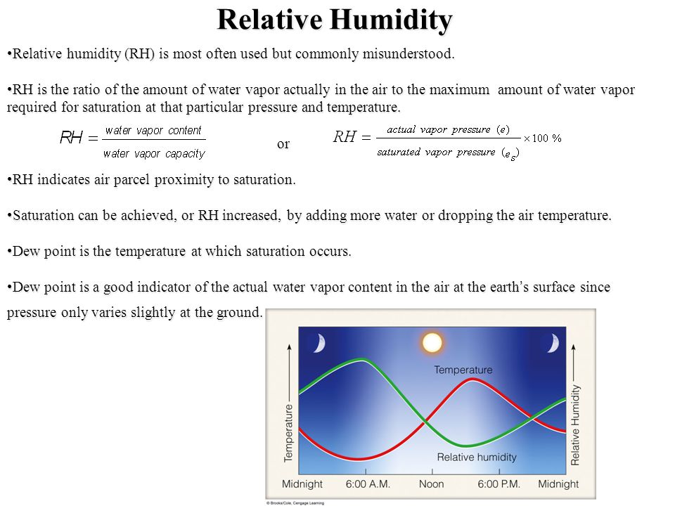 Relative Humidity Relative humidity (RH) is most often used but commonly misunderstood.