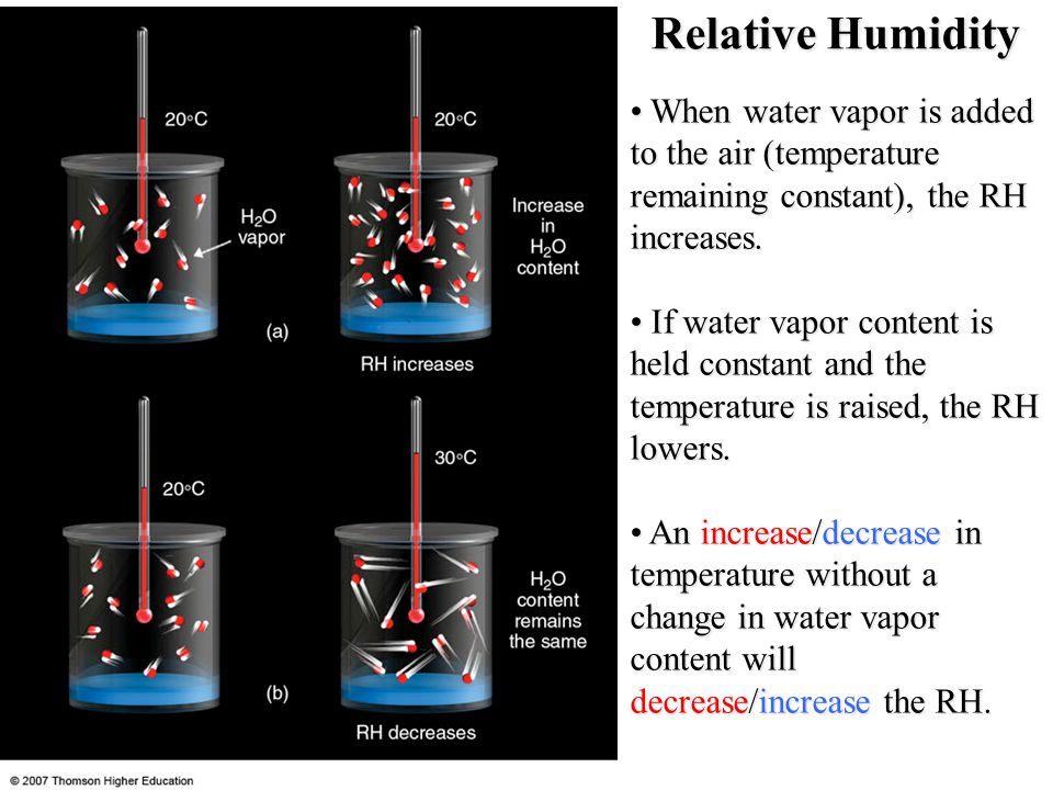 Relative Humidity When water vapor is added to the air (temperature remaining constant), the RH increases.