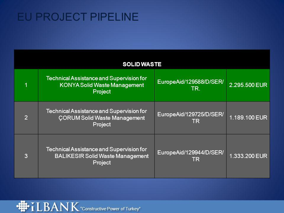 EU PROJECT PIPELINE SOLID WASTE 1