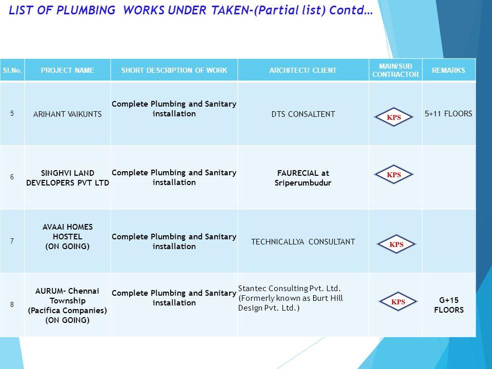 LIST OF PLUMBING WORKS UNDER TAKEN-(Partial list) Contd…