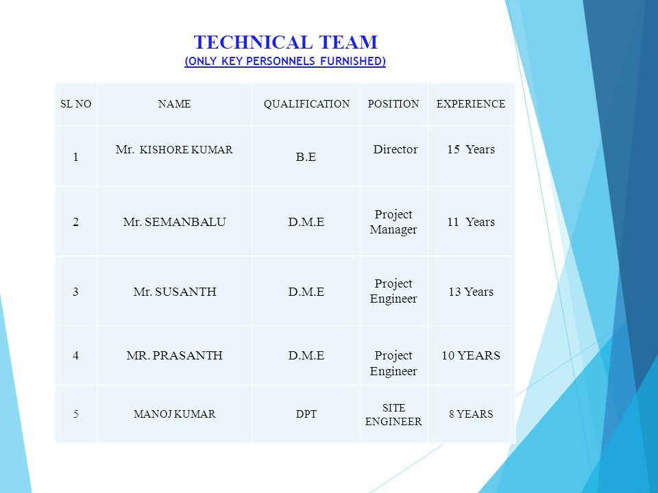 TECHNICAL TEAM (ONLY KEY PERSONNELS FURNISHED)